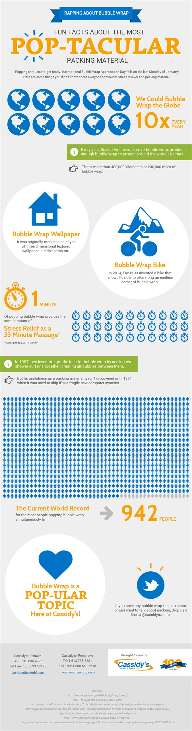 bubble_wrap_facts_infographic_675x2564-1